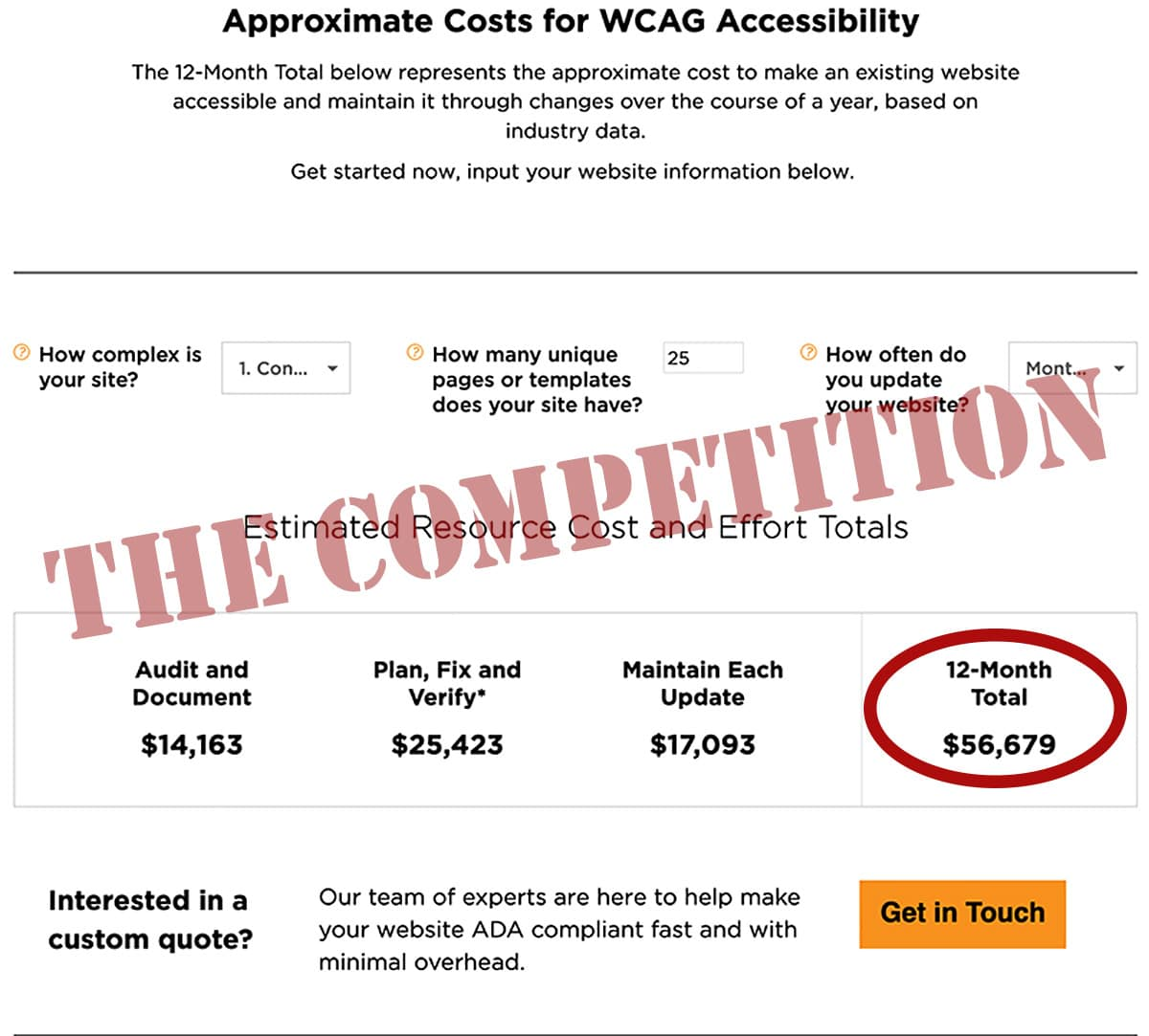 ADA Compliance by a Competitor