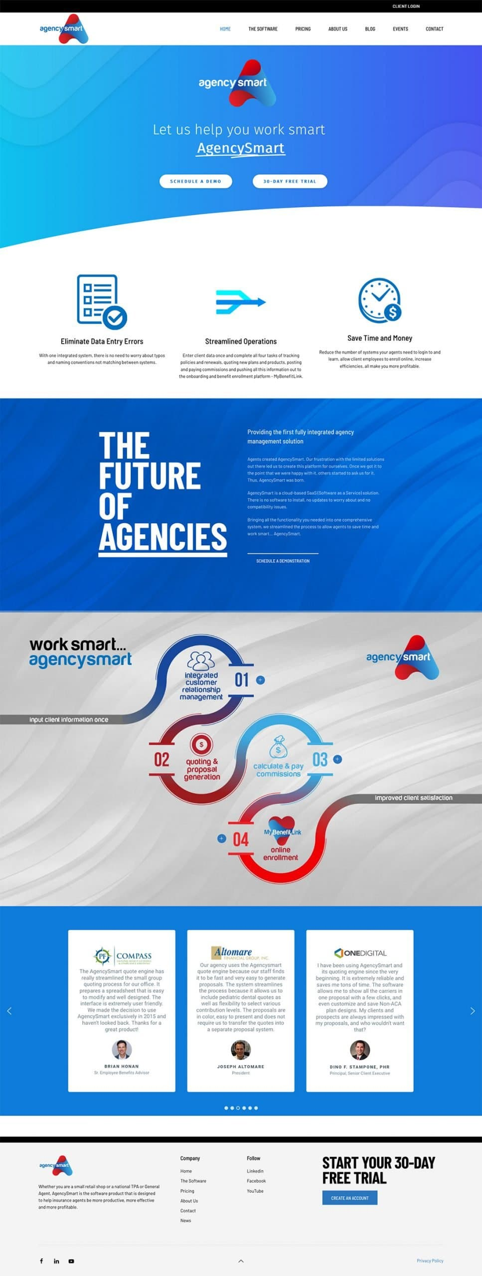 agency smart website design nj